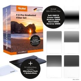 F:X Pro Rechteckfilter GND-Set
